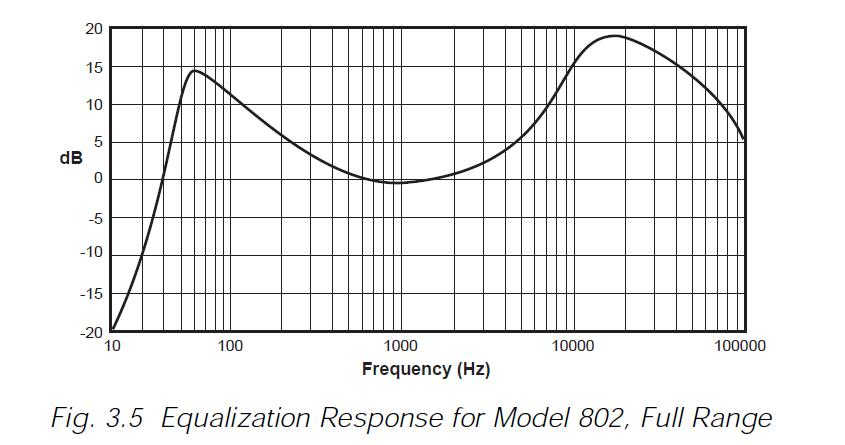 bose 802 speaker wiring diagram