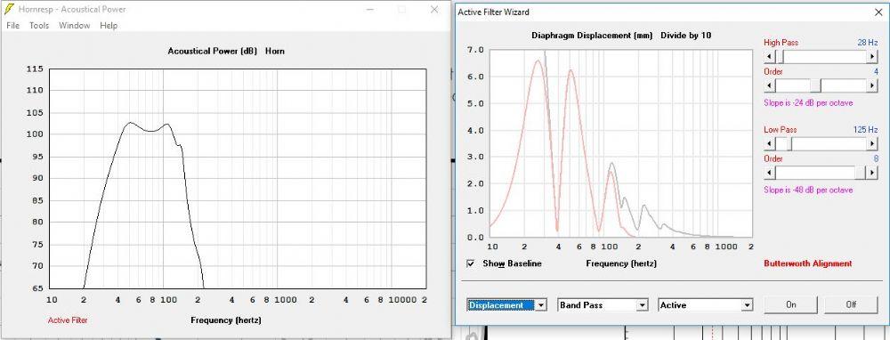 Hornresp Diaphragm Displacement - Speakerplans com Forums