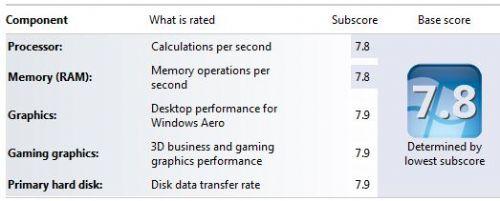 Memory speed/latency issue - Speakerplans com Forums